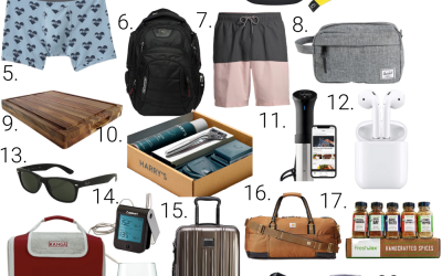 Fathers Day 2020 Gift Guide (1)