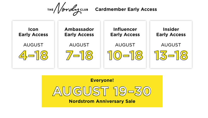 2020 Nordstrom Anniversary Sale – My Top Picks