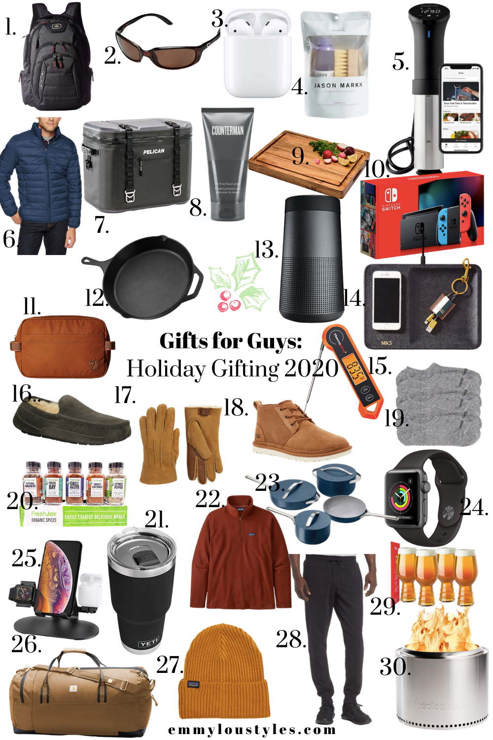 a round up of holiday gifts for guys